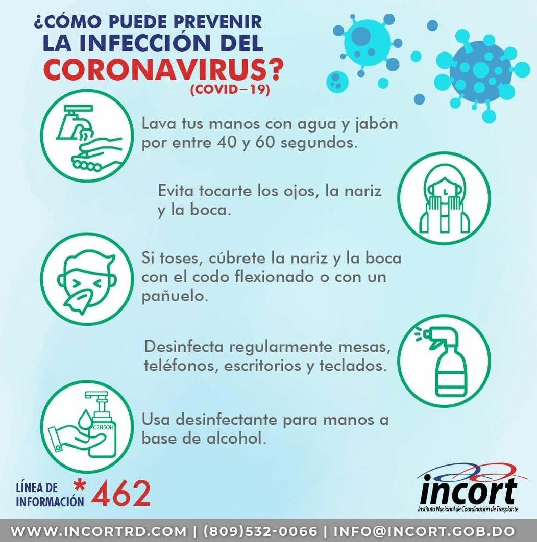 ¿Cómo puede prevenir la infección del Coronavirus?